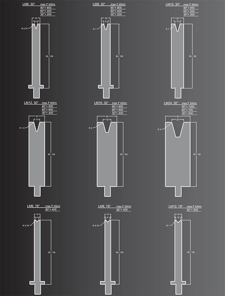 lvd bottom tools